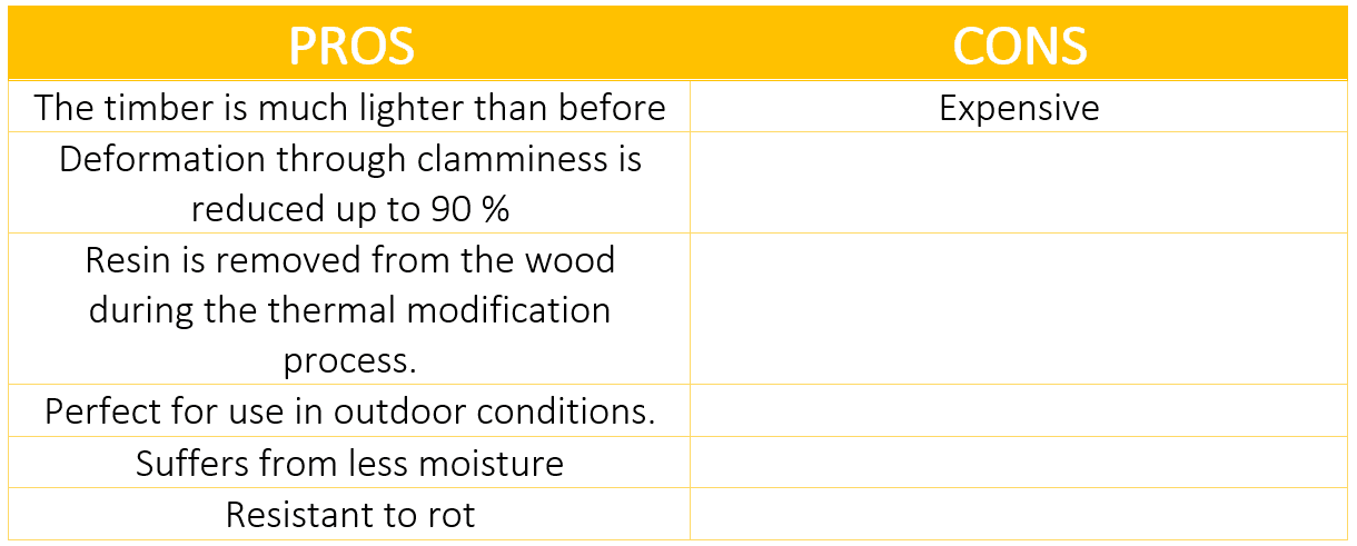 Best wood to build an outdoor jacuzzi or sauna wooden for Wood stain pros and cons